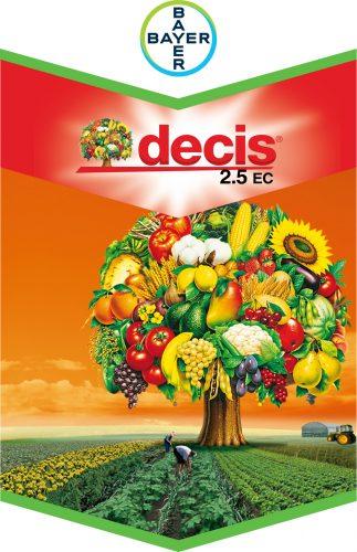Decis® 2,5 EC